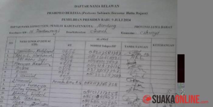 Lembar daftar nama relawan Prabowo yang ditandatangani beberapa mahasiswa UIN SGD Bandung. (Dok. SUAKA)