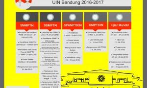 Infografik: Abdurahman Ismail Azizi Data: Laura Hilmi & Ikhsan Maulana/ Magang