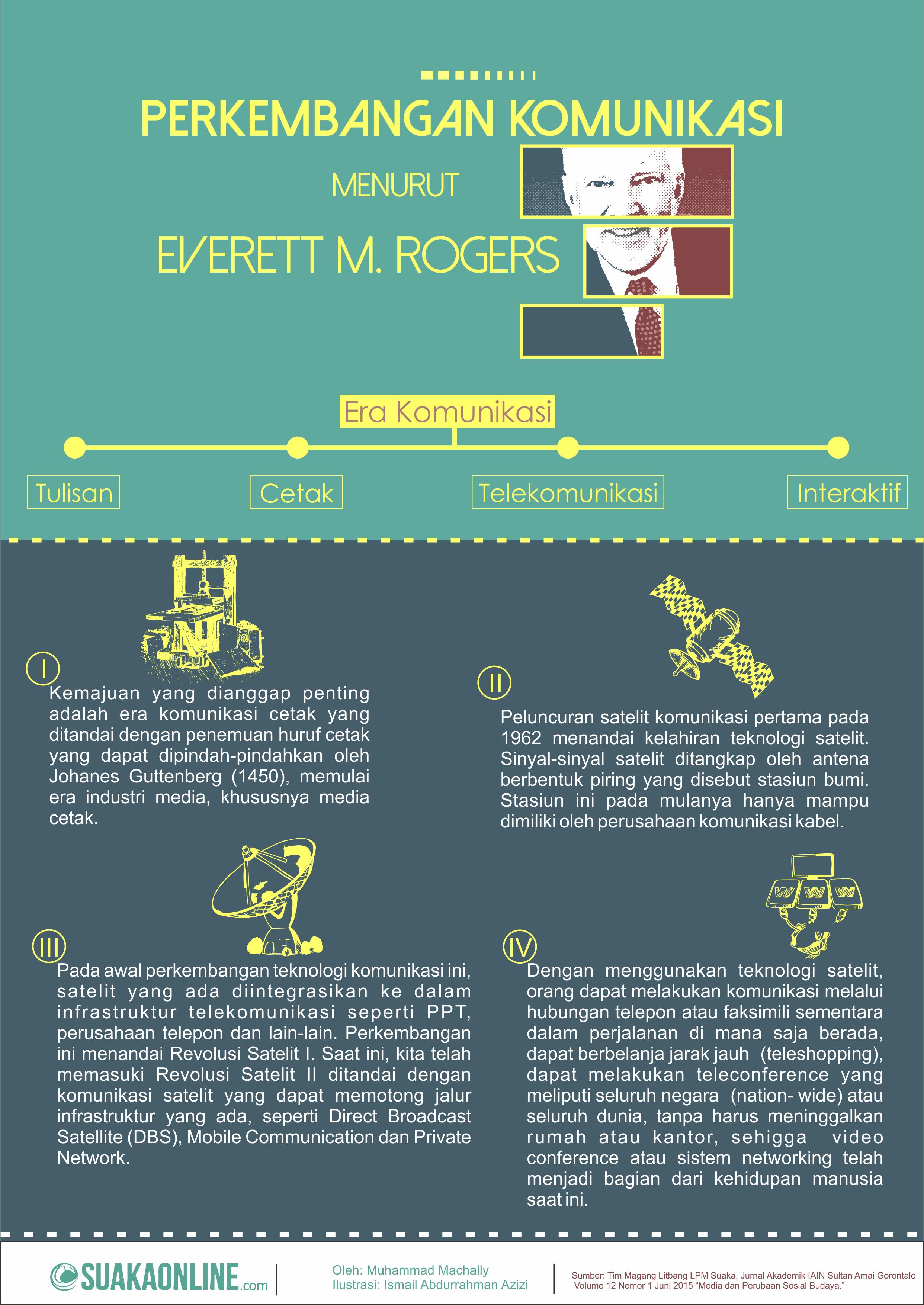 Infografik: Ismail Abdurrahman Azizi