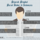 Infografik: Ismail Abdurrahman Azizi/ Suaka