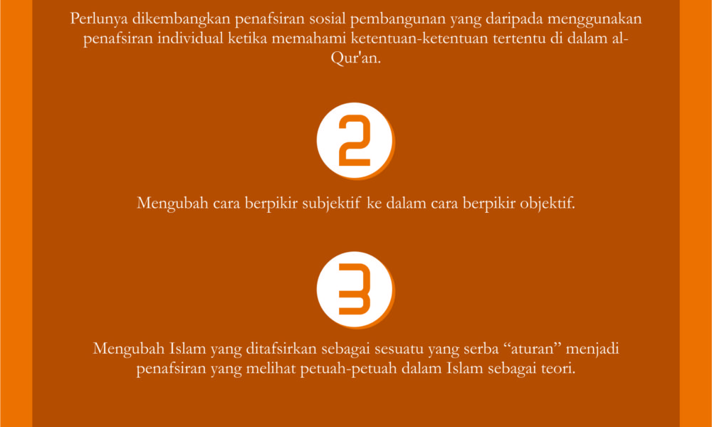 Infografik: Ricky Priangga/ Suaka