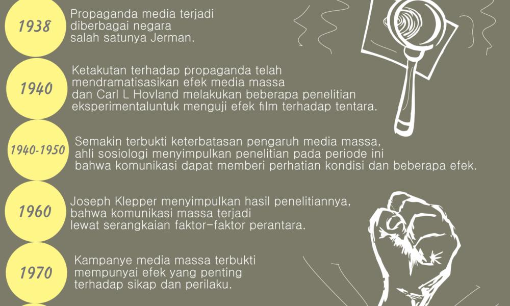 ilustrasi : SUAKA / Ismail Abdurrahman Azizi