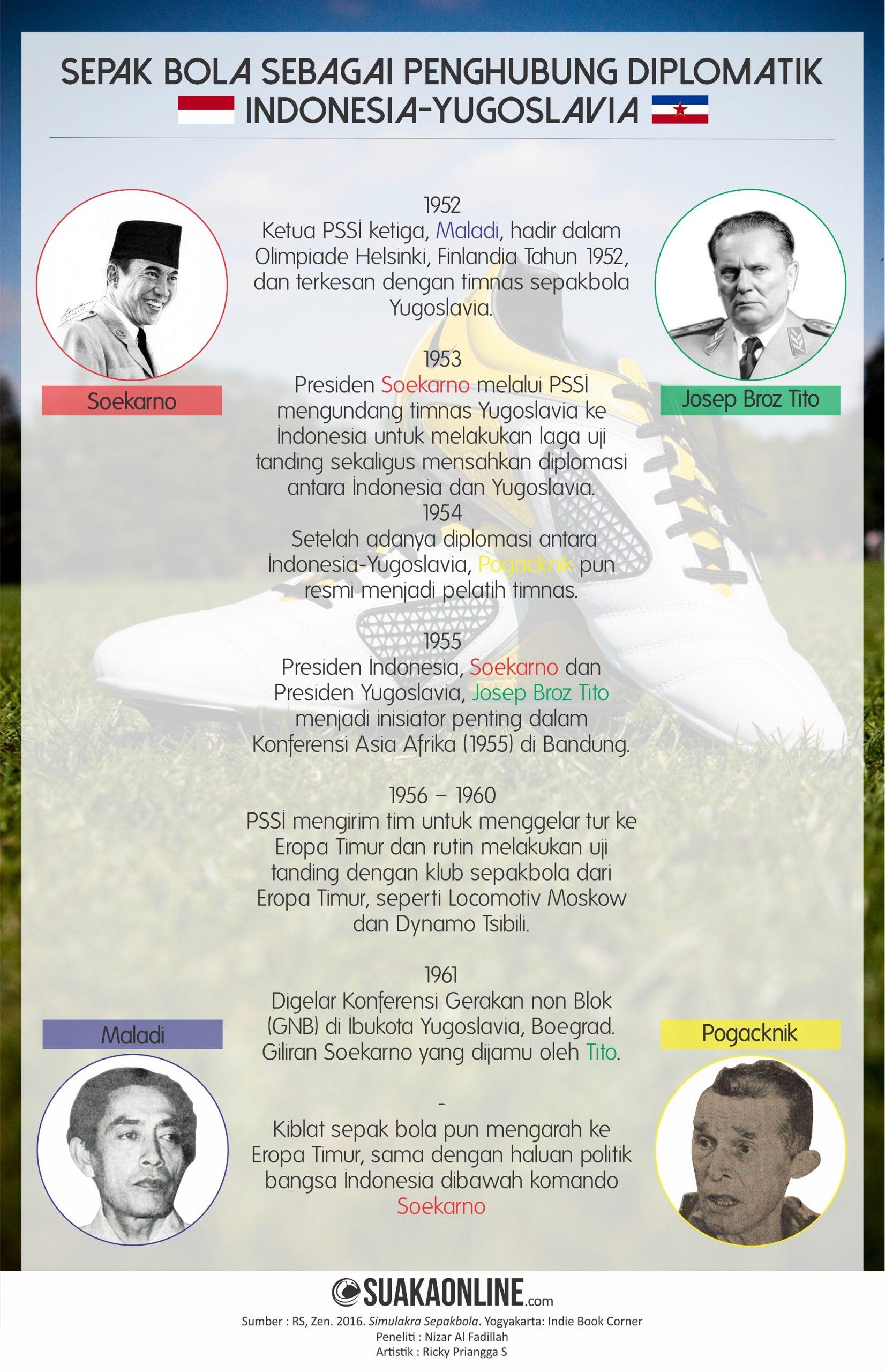 Desain : SUAKA / Ricky Priangga S.